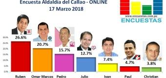 Encuesta Online Alcaldía del Callao – 17 Marzo 2018