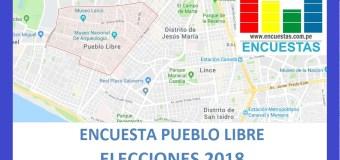 Encuesta Alcaldía de Pueblo Libre – Setiembre 2018