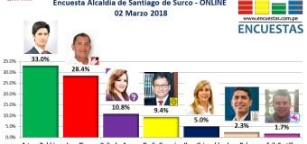 Encuesta Online Alcaldía de Santiago de Surco – 02 Marzo 2018