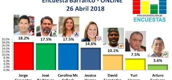 Encuesta Barranco, Online – 26 Abril de 2018
