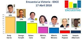 Encuesta La Victoria, IDICE – 17 Abril de 2018
