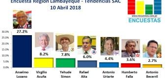 Encuesta Región Lambayeque, Tendencias SAC – 10 Abril 2018