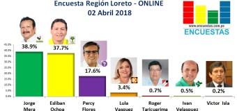 Encuesta Región Loreto, Online – 02 Abril 2018