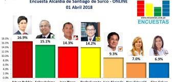 Encuesta Alcaldía de Santiago de Surco, Online – 01 Abril 2018