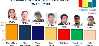 Encuesta Villa María del Triunfo, Online – 26 Abril de 2018