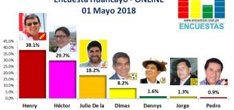 Encuesta Huancayo, ONLINE – 01 Mayo 2018