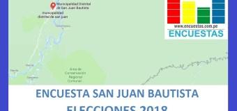 Encuesta San Juan Bautista, Maynas – Junio 2018