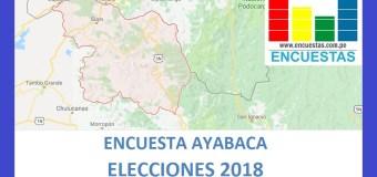 Encuesta Alcaldía de Ayabaca – Setiembre 2018