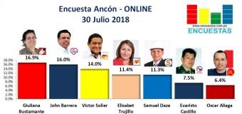 Encuesta Ancón, Online  – 30 Julio 2018