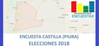 Encuesta Alcaldía de Castilla, Piura – Setiembre 2018