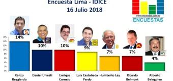 Encuesta Alcaldía de Lima, IDICE – 16 Julio 2018