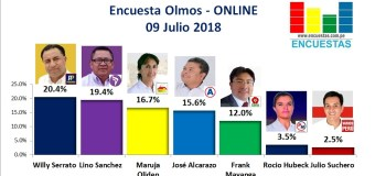 Encuesta Olmos, Online – 09 Julio 2018
