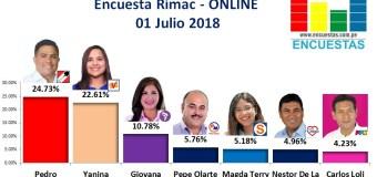 Encuesta Rímac, Online  – 01 Julio 2018