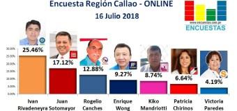 Encuesta Región Callao, Online – 16 Julio 2018