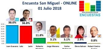 Encuesta San Miguel, Online – 01 Julio 2018