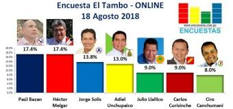Encuesta El Tambo, Online – 18 Agosto 2018