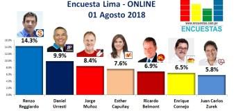 Encuesta Alcaldía de Lima, Online – 01 Agosto 2018