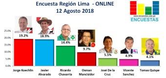 Encuesta Región Lima, Online – 12 Agosto 2018