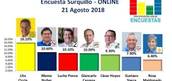 Encuesta Surquillo, Online – 21 Agosto 2018