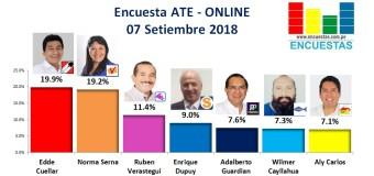 Encuesta Ate, Online – 07 Setiembre 2018