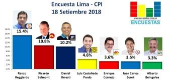 Encuesta Lima, CPI – 18 Setiembre 2018
