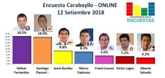 Encuesta Carabayllo, Online – 12 Setiembre 2018