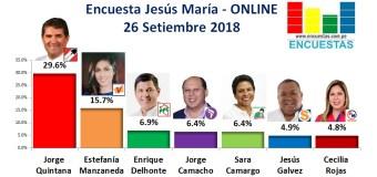 Encuesta Jesús María, Online – 26 Setiembre 2018