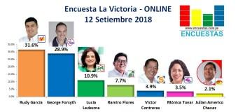 Encuesta La Victoria, ONLINE – 12 Setiembre  2018