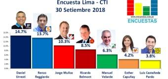 Encuesta Lima, CTI – 30 Setiembre 2018