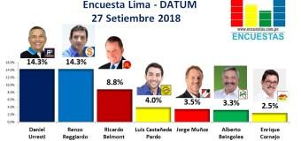 Encuesta Lima, Datum – 27 Setiembre 2018