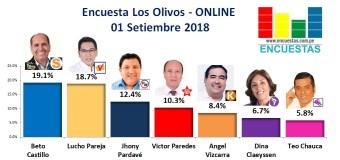 Encuesta Los Olivos, Online – 01 Setiembre 2018