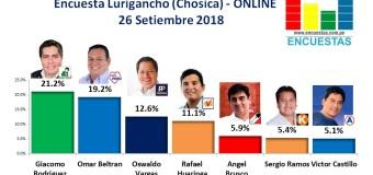 Encuesta Lurigancho (Chosica), Online – 26 Setiembre 2018