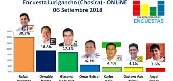 Encuesta Lurigancho (Chosica), Online – 06 Setiembre 2018