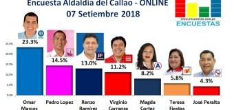 Encuesta Alcaldía del Callao, Online – 07 Setiembre 2018