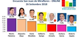 Encuesta San Juan de Miraflores, Online – 26 Setiembre 2018