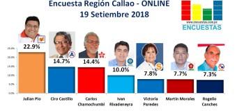 Encuesta Región Callao, Online – 19 Setiembre 2018