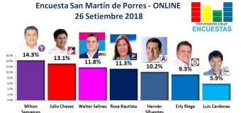 Encuesta San Martín de Porres, Online – 26 Setiembre 2018