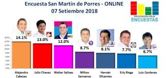 Encuesta San Martín de Porres, Online – 07 Setiembre 2018