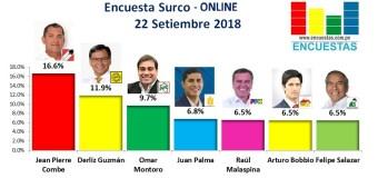 Encuesta Santiago de Surco, Online – 25 Setiembre 2018