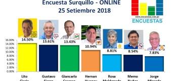 Encuesta Surquillo, Online – 25 Setiembre 2018