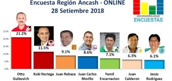 Encuesta Región Ancash, Online – 28 Setiembre 2018