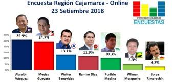 Encuesta Región Cajamarca, Online – 23 Setiembre 2018