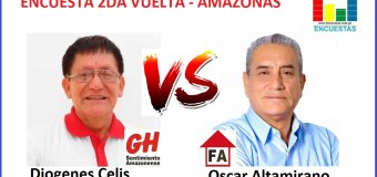 Encuesta Segunda Vuelta, Región Amazonas – Noviembre 2018