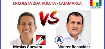 Encuesta Segunda Vuelta, Región Cajamarca – Octubre 2018