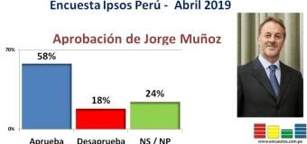 Encuesta Aprobación de Jorge Muñoz, Ipsos Perú – Marzo 2019