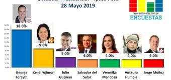 Encuesta Presidencial, Ipsos Perú – 28 Mayo 2019