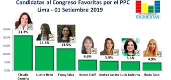 Candidatas al Congreso favoritas por el PPC – Lima 01 Setiembre 2019