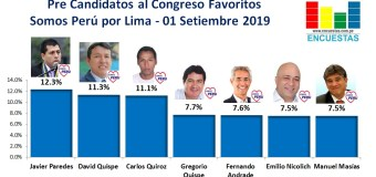 Candidatos al Congreso favoritos por Somos Perú – Lima 01 Setiembre 2019
