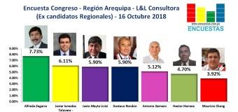 Encuesta Congreso Región Arequipa, L&L Consultora – 16 Octubre 2018