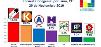 Encuesta Congresal por Lima, CTI – 29 Noviembre 2019